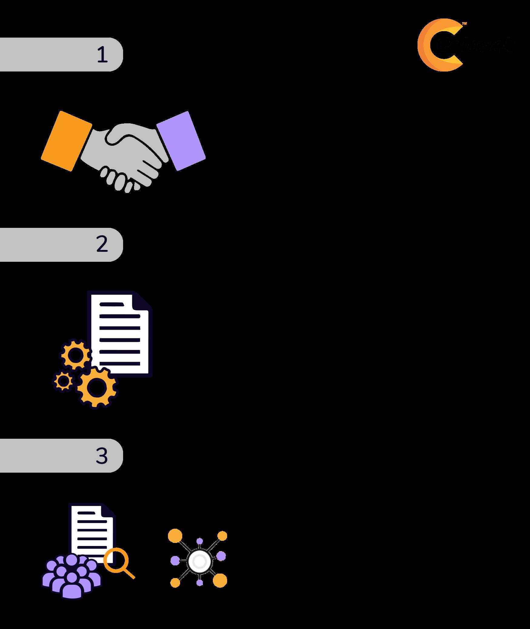 Hva er smartkontrakter