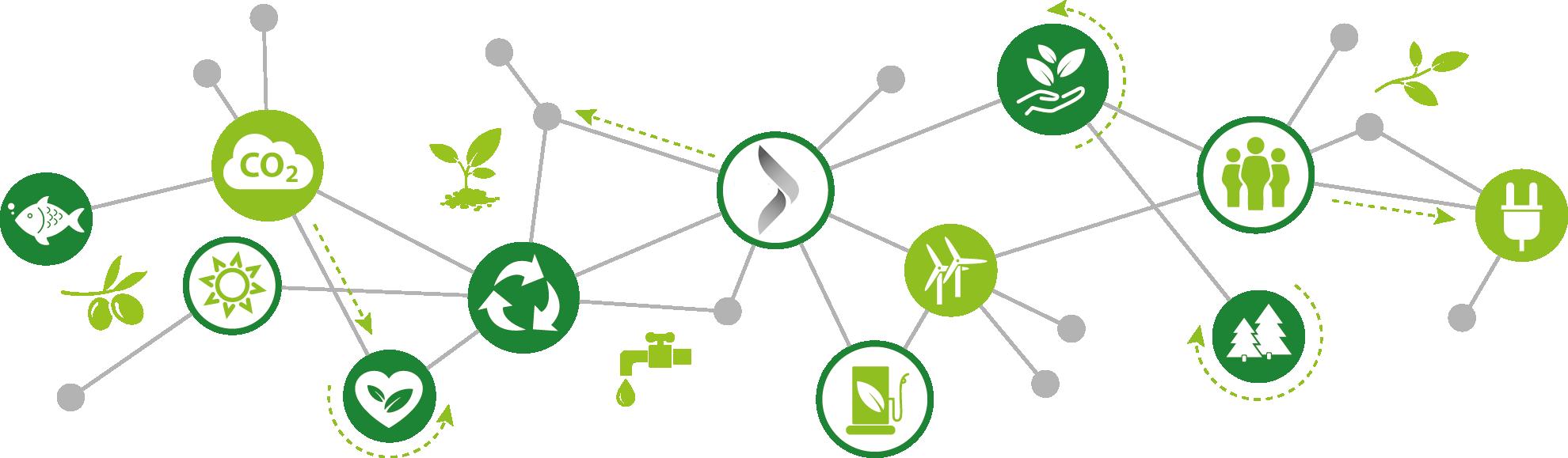 Les mer om bærekraft og Elkjøp's samfunnsansvaret