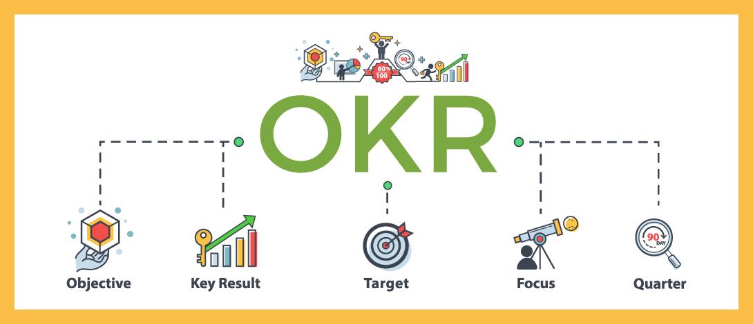 OKR – kom deg i mål | DIG2100 (2103)