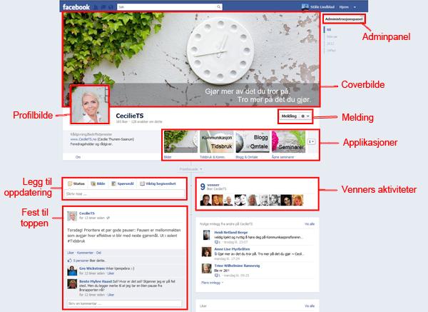 Hvordan bruke Facebook Timeline for bedrifter – stalelindblad.no